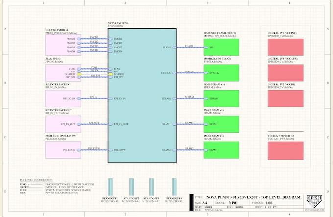 Schematics - top level diagram