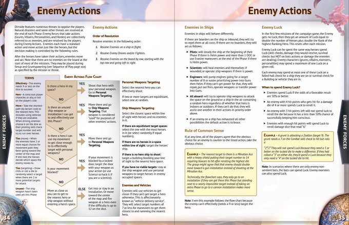 Simple flowcharts for calculating enemy actions!