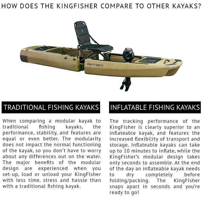 The KingFisher: World's First Modular Trimaran Fishing Kayak by