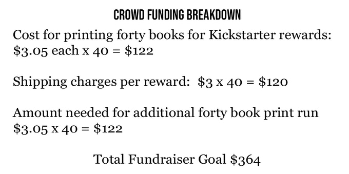 This Kickstarter is for the funding of 80 books.  If pledges go above that, the more the better!