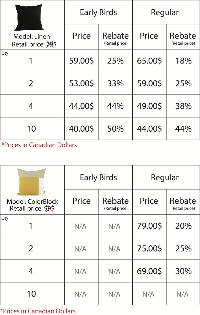Pricing and Packages - CAD
