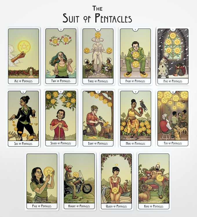 Mock-up of the Suit of Pentacles