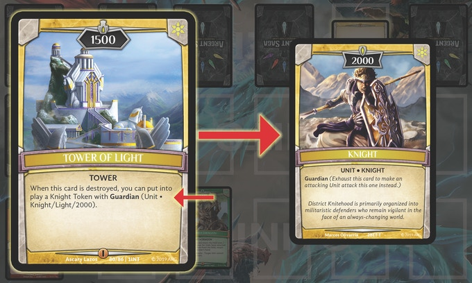 Compare Tower's Power to Unit's Power