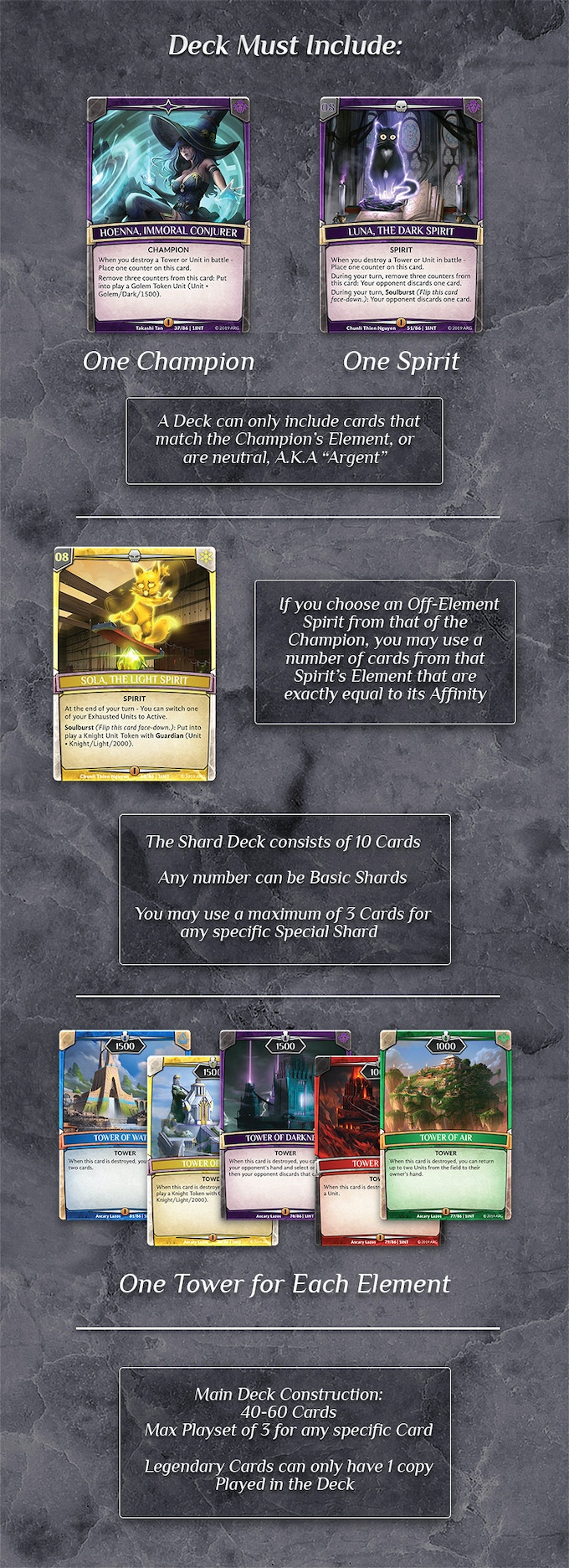 How to Construct a Deck