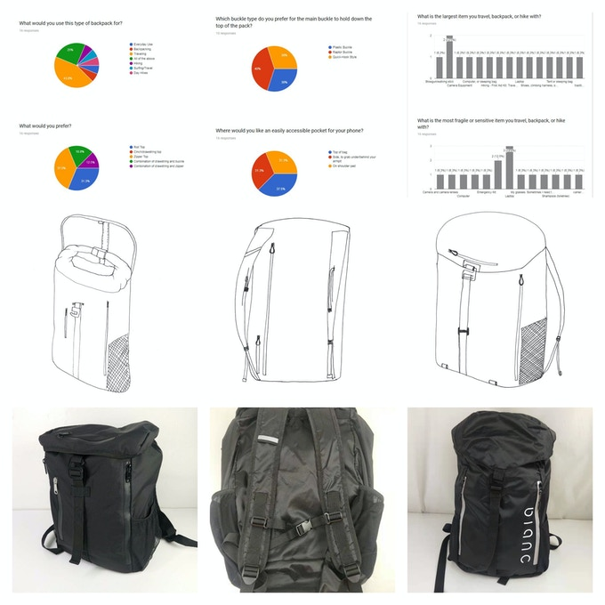 Early survey data, Sketches, and first prototype iterations.