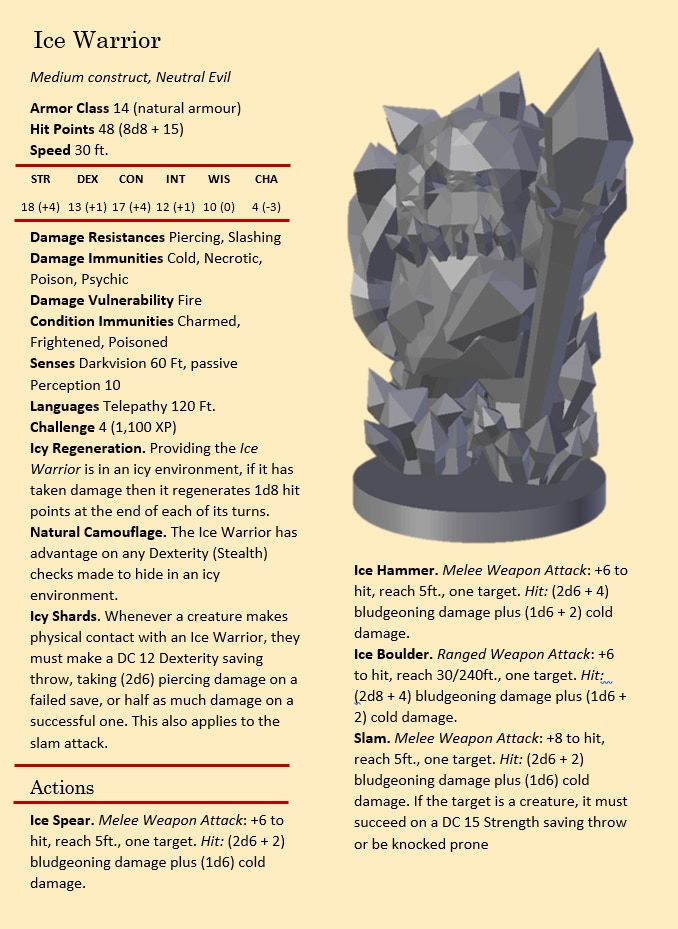 The Ice Warrior monster sheet, showing many of the traits and weapons available.