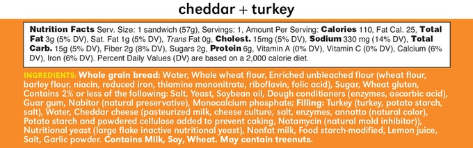 Cheddar Turkey Ingredients and Nutrition Facts