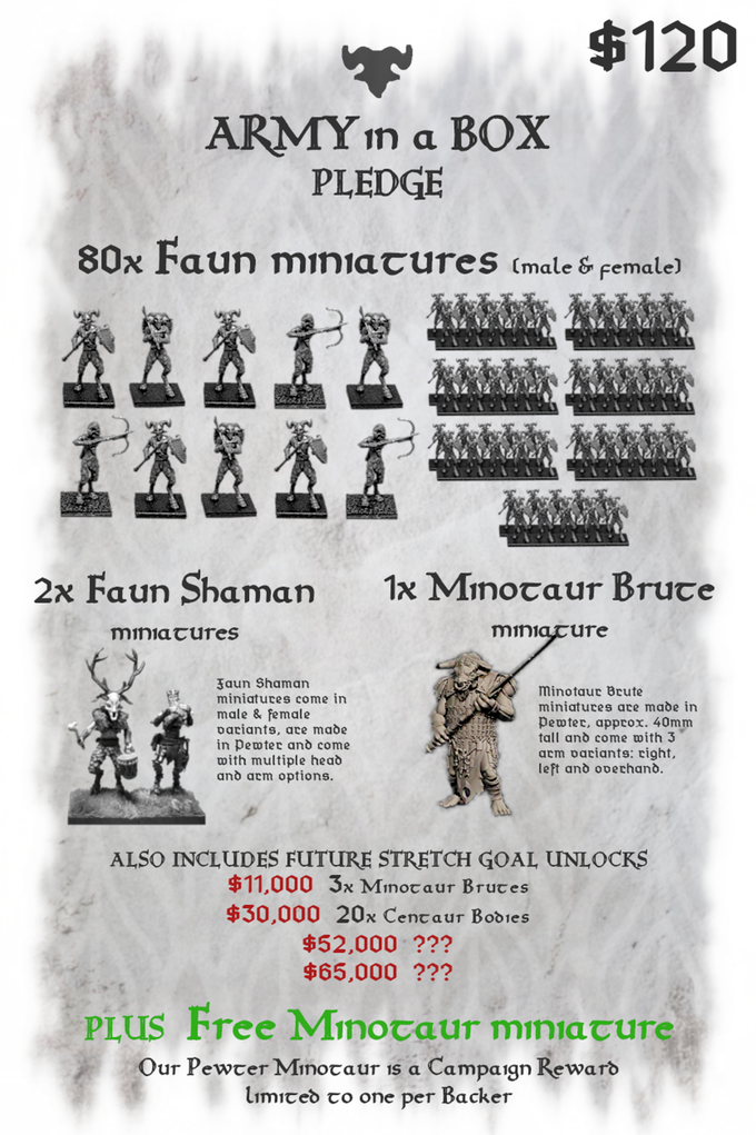 28mm Hard Plastic Fauns for Your Tabletop Games by Robert