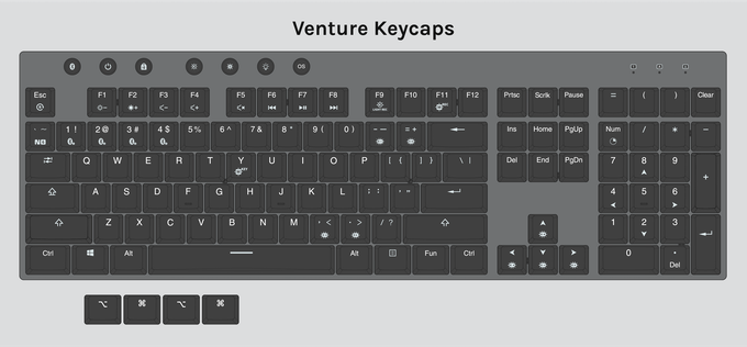 Included Keycap Set with Mac Keycaps - Venture Mechanical Keyboard