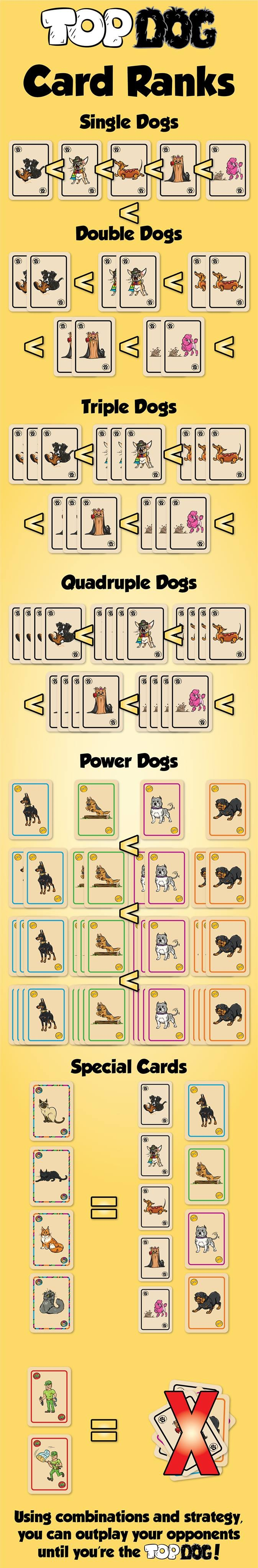 Top Dog Ranking Instructions