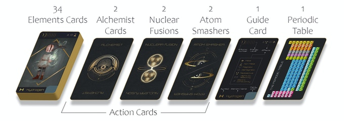 """atommix :: Royal deck featuring """"Action Cards"""""""