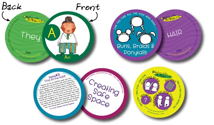 Playing with Pronouns includes 84 circle cards, 3.5 inch diameter, in a game box.