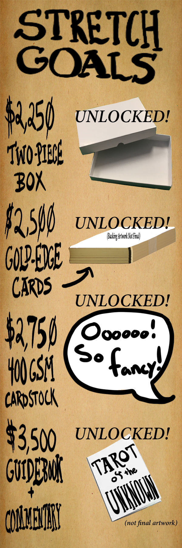 EVERYTHING IS UNLOCKED! Look for NEW GOALS SOON!