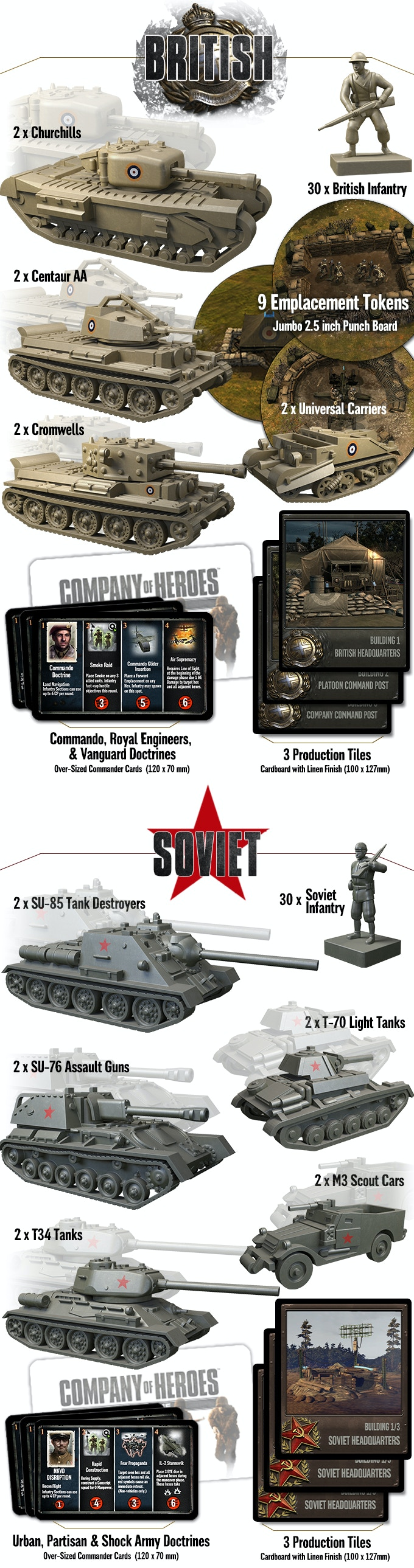 "Not shown are the 3 Mortars, MG's and Anti-Tank guns included for each faction.  *Lead designer's note: ""I know everyone wants us to change the soviet infantry model, and we probably will, but he still cracks me up every time i see it. So arrogant lol."""