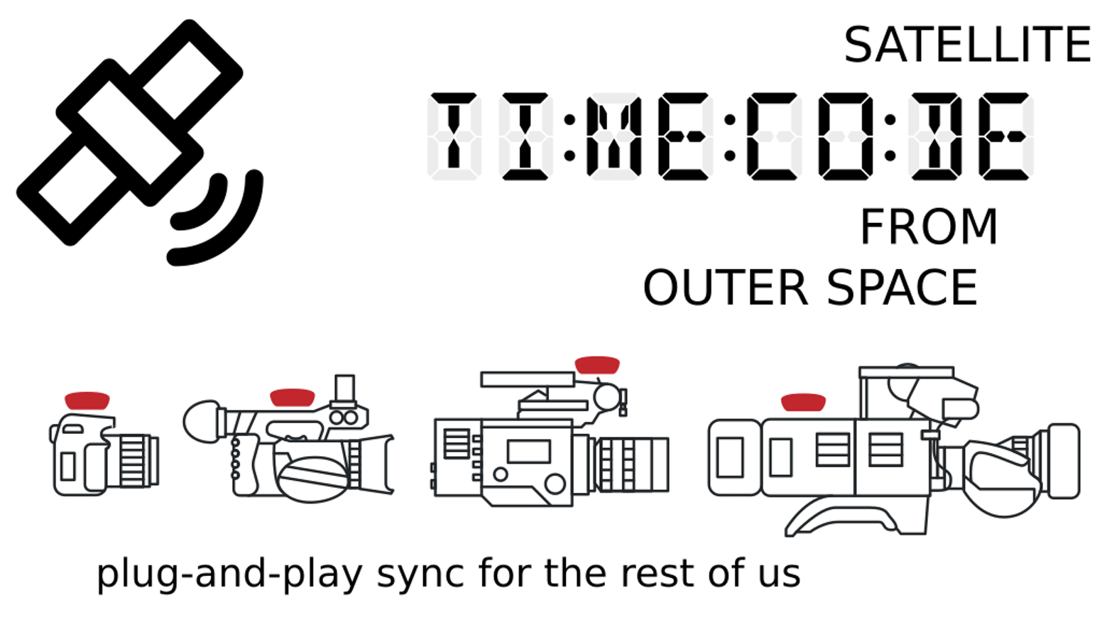 DISH TC: Sync By Satellite by Ari Krupnik — Kickstarter