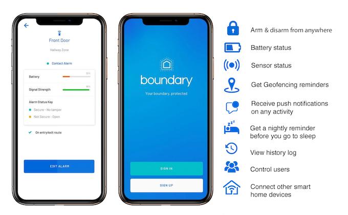 Boundary Intruder Alarm - Home security, made smarter by