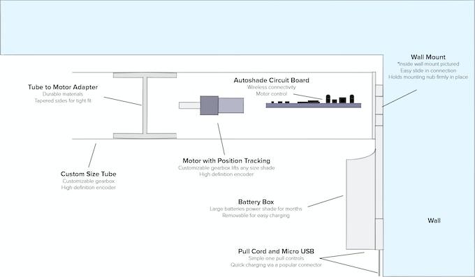 Engineering View of AutoShades
