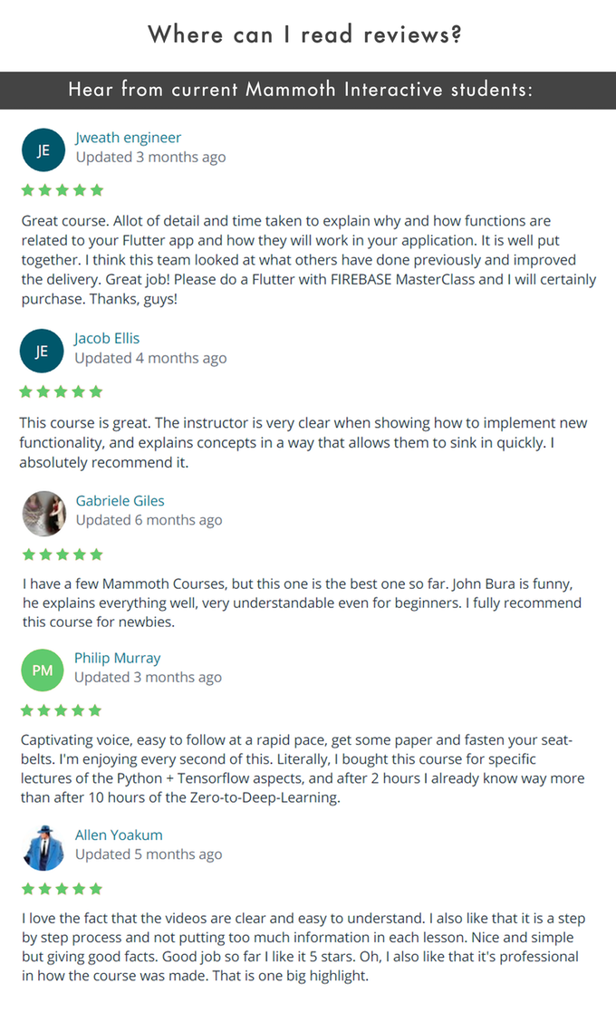 Read reviews from our community