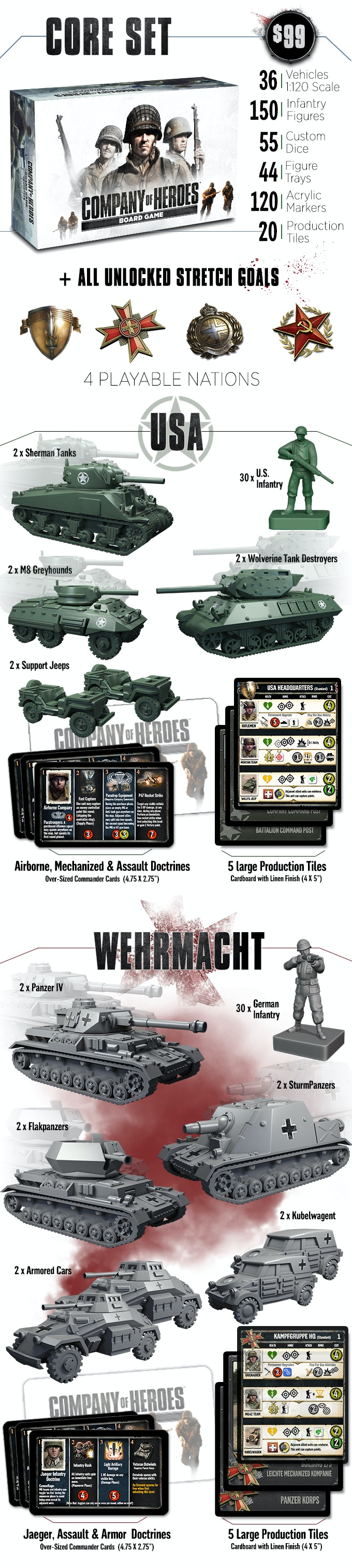 Not shown but 3 Mortars, 3 MG's and 3 Anti-Tank guns are also included for each faction.