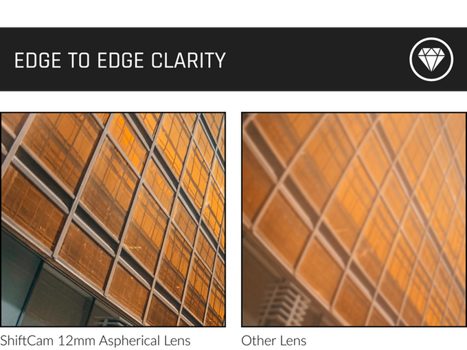 With a winning combination of the aspherical lens, optical design and precision nano coating, benefit from edge to edge clarity, capturing impressive images in incredible detail.