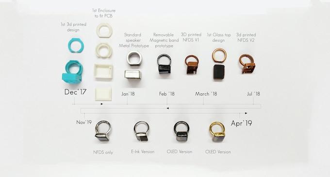 Evolution of Aina Ring