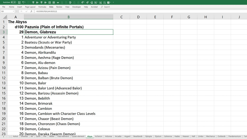 Project image for Pathfinder d20 Random Extraplanar Encounter Generator Excel