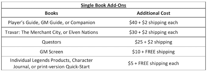 Single Book Add-On Options