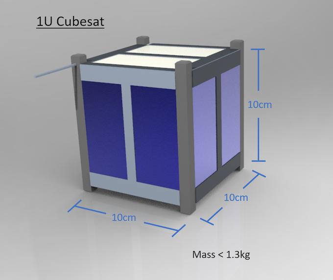 1U CubeSat specifications