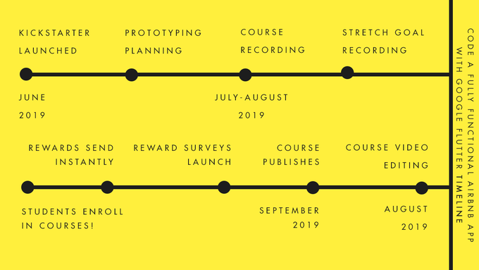 Timeline for this Course Release