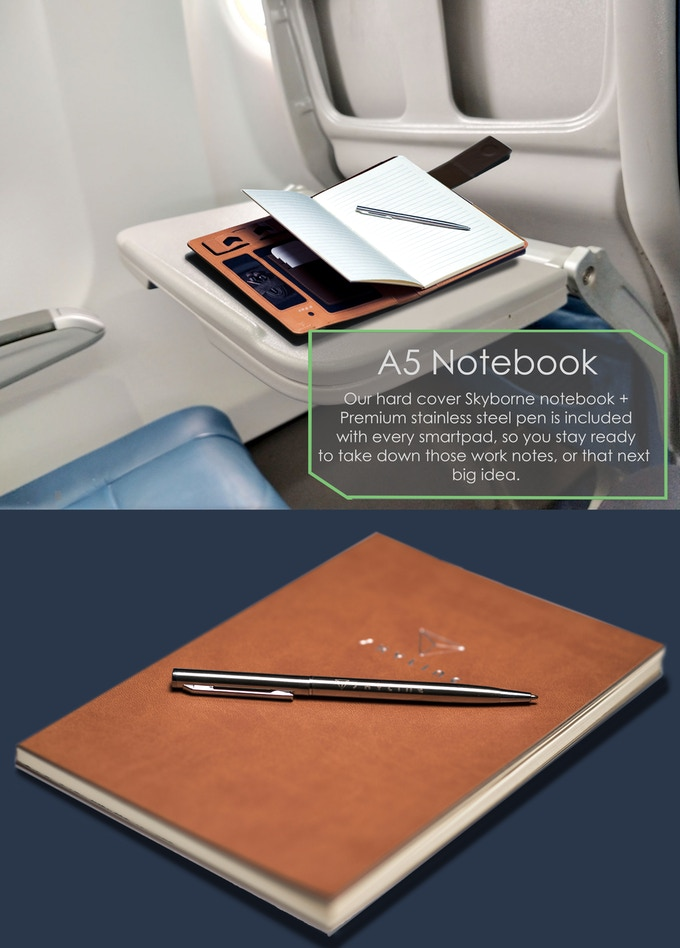 Store your boarding pass, notebook, business cards and more.