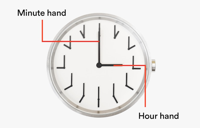 Redundant Watch: Time two times, it says time twice. by