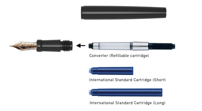 Please note that ink converters are sold separately as an add-on (+£3)
