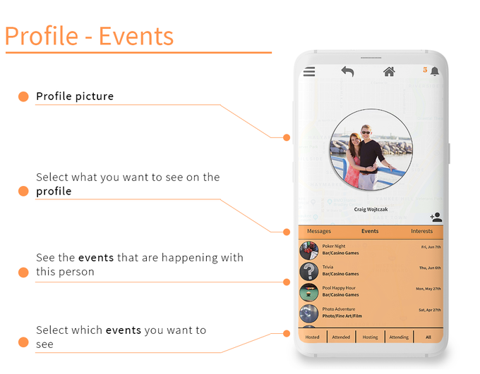 Tap on someone's picture to navigate to their profile page. Once you're friends, you'll be able to see what events they are planning to attend or host.