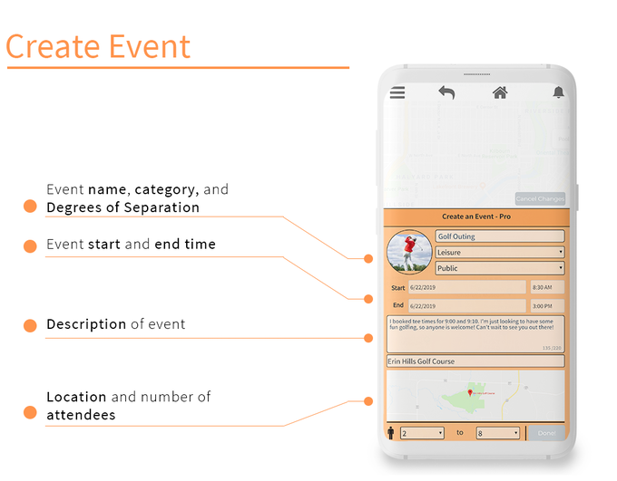 Creating an event is super easy! Just fill out the info. you see here and you're event will be live!