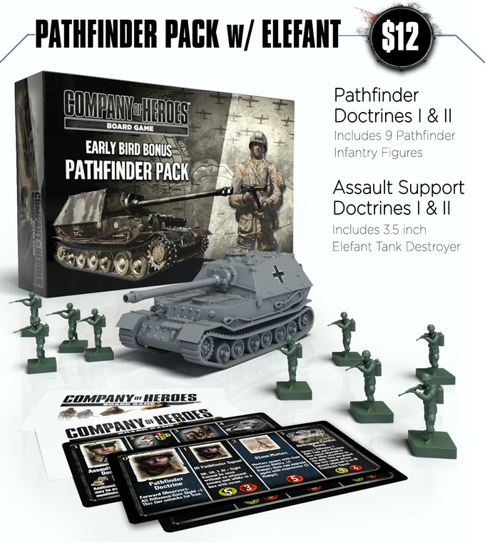 The early bird Pathfinder Pack now available as an add on for those that missed it! You can add this to your rewards by manually adjusting your pledge up $12. If your backer number is 3051 or less you are already receiving this pack.