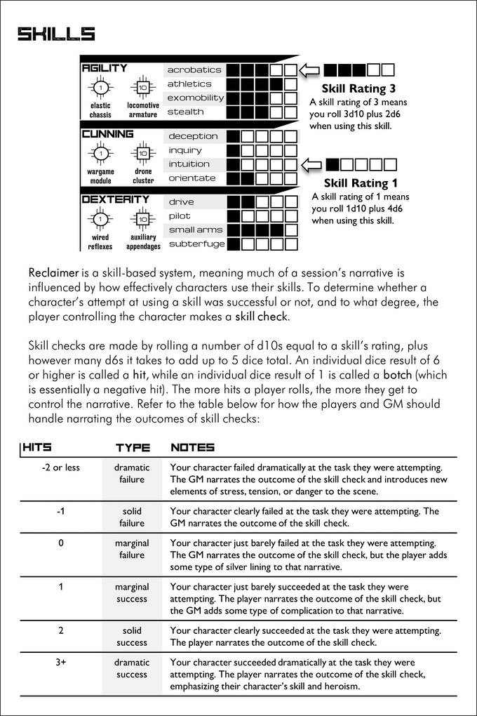 Skills explanation taken from playtest edition... not representative of final presentation/layout
