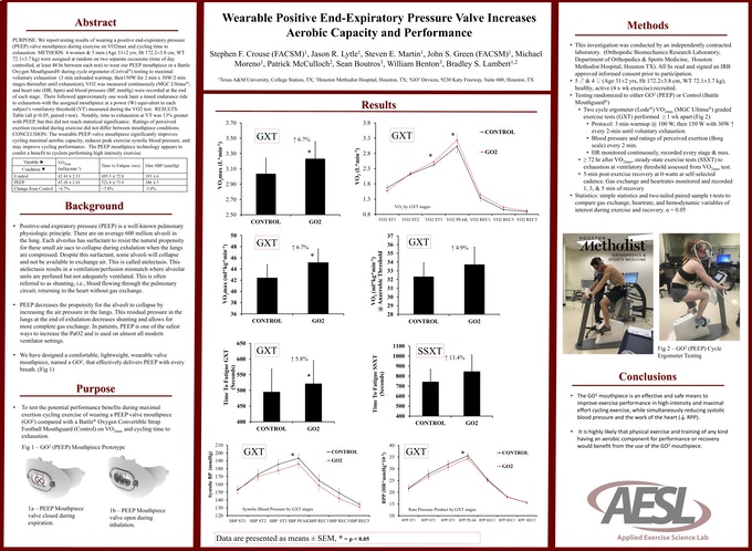 Published Research from Dr. Stephen Crouse on GO² Device