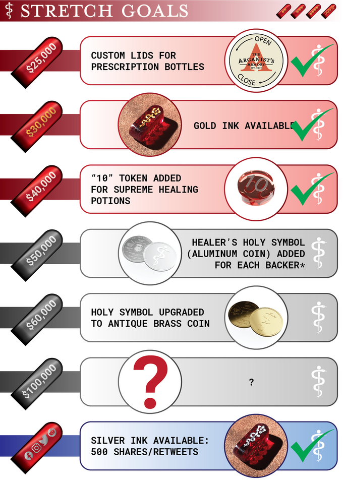 Healer's Dice by Steven Collins — Kickstarter