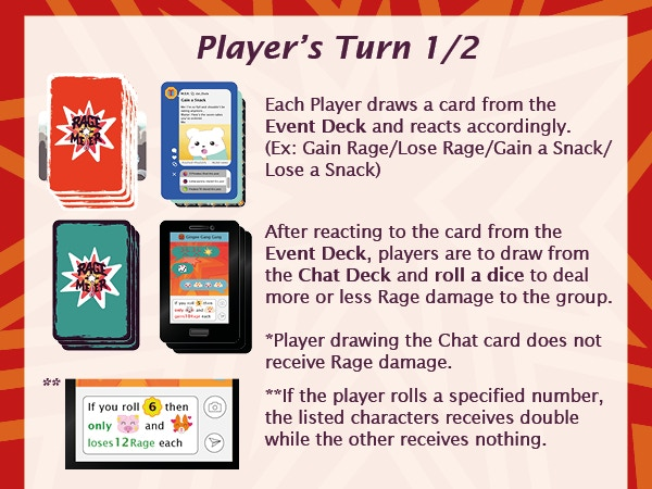 Example of a player's turn (1/2)