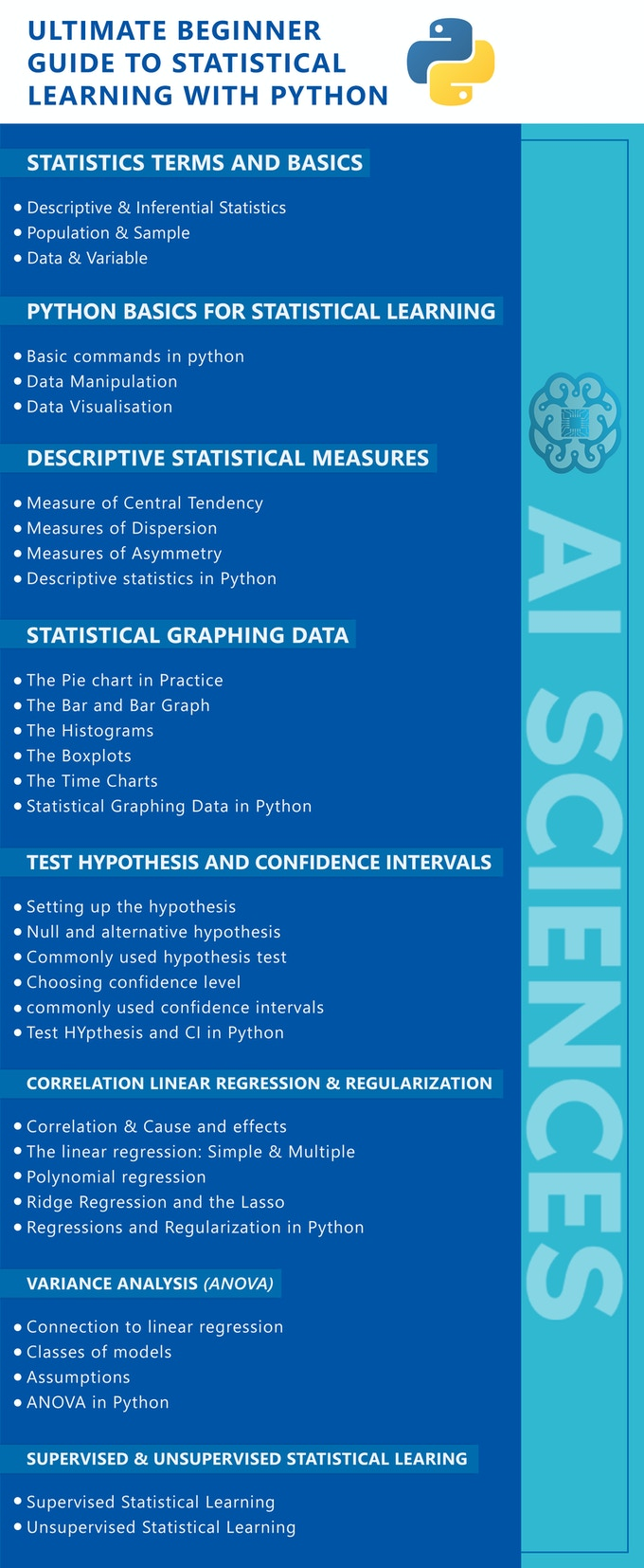 Data Science and AI with Python Courses by AI Sciences