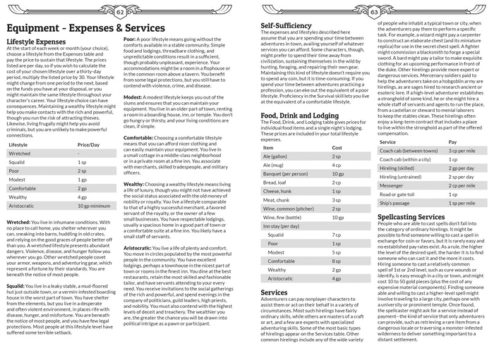 Equipment - Expenses & Services