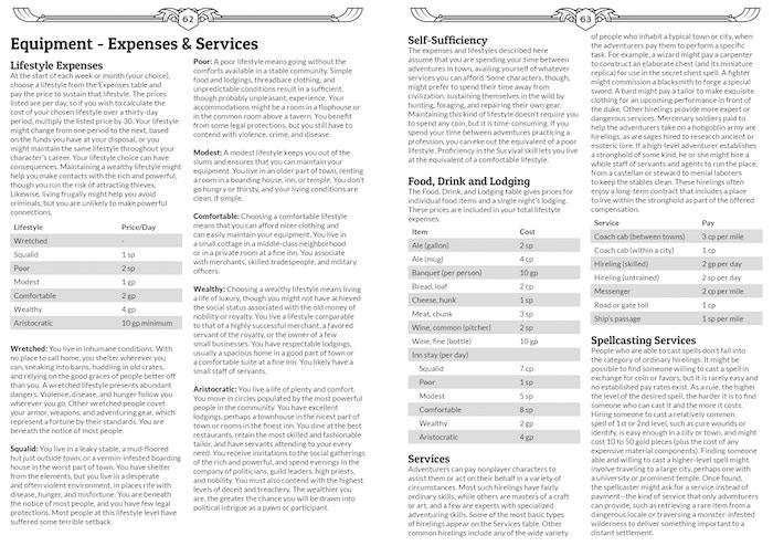 Equipment - Expenses & Services