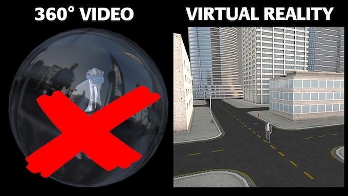 Metaverse Movies are true VR not 360°videos