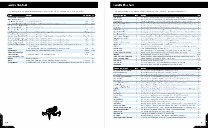 Fragged RPG | Regions  by Wade Dyer — Kickstarter