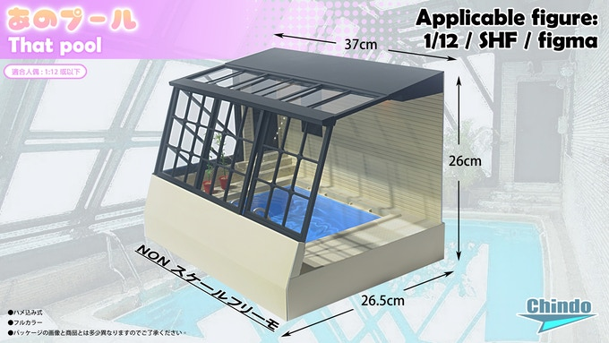 Not-to-scale That Pool Size 那個泳也尺吋