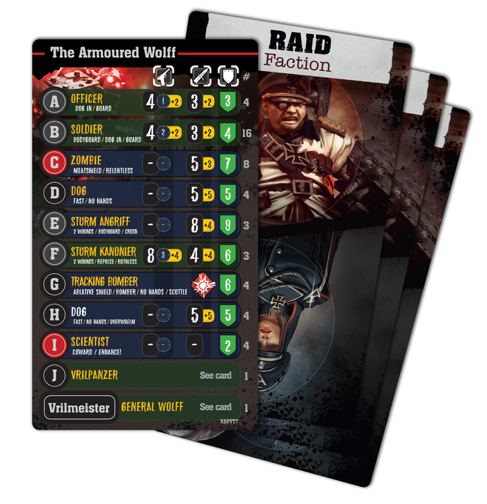 Reichbusters: Projekt Vril by Mythic Games, Inc  — Kickstarter