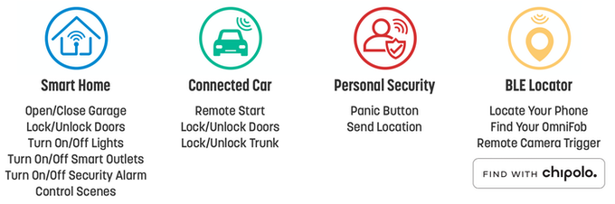 OmniFob: World's Smartest Key Fob - Control Your Everything on