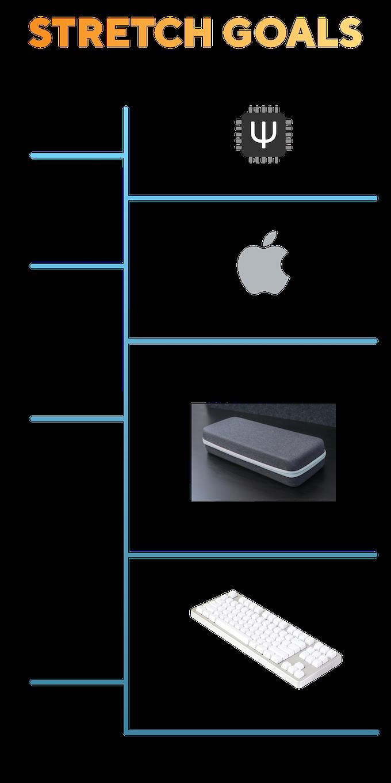 Keystone — The Future of Mechanical Keyboards by Input Club