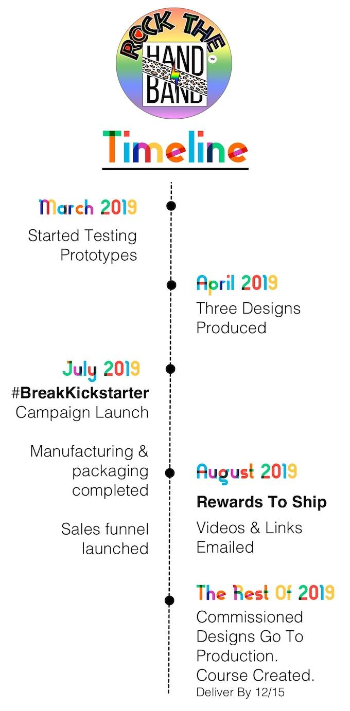 HandBand is Function & Fashion For Phone [Break Kickstarter
