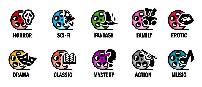Metaverse Movies Genres